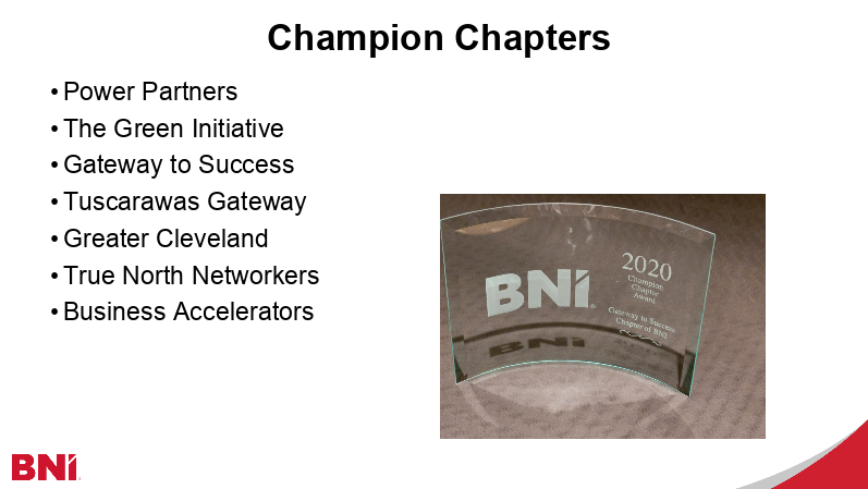 When they say hard work pays off, they weren't kidding! Incredibly honored to be a part of the 100 Club for 2020, 6 times!! BNI has been amazing for the growth of YCC. Congratulations to all members of Gateway to Success for achieving Champion Chapter status.